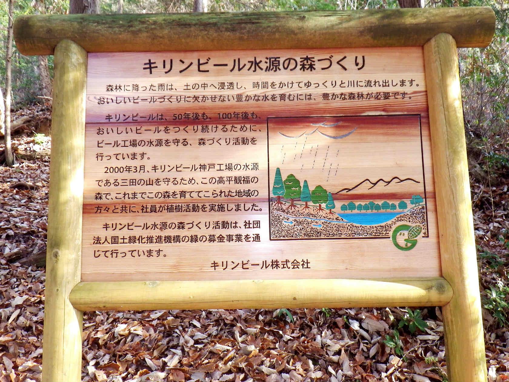 08b キリンビール水源の森の標識