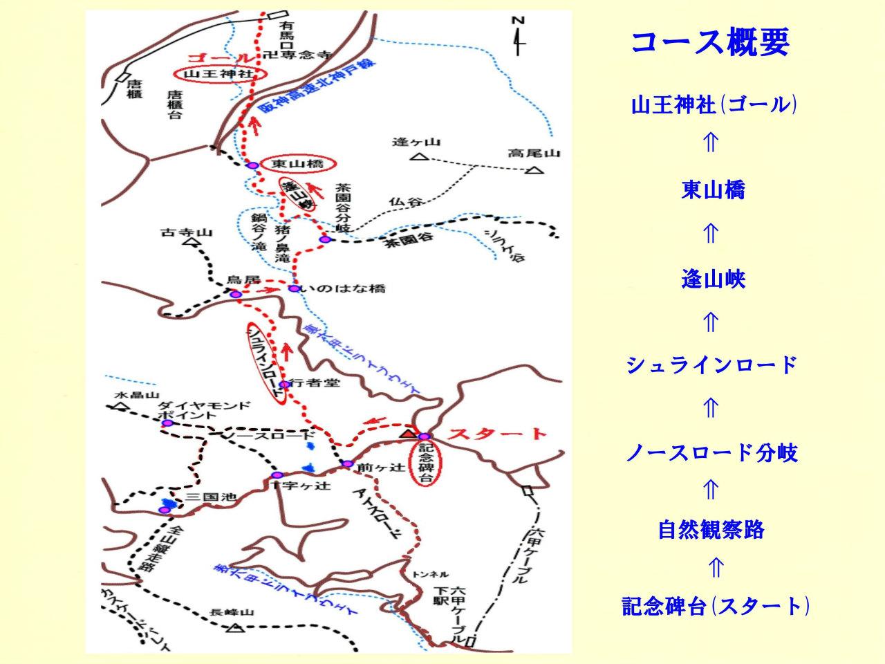 01a コース概要マップ